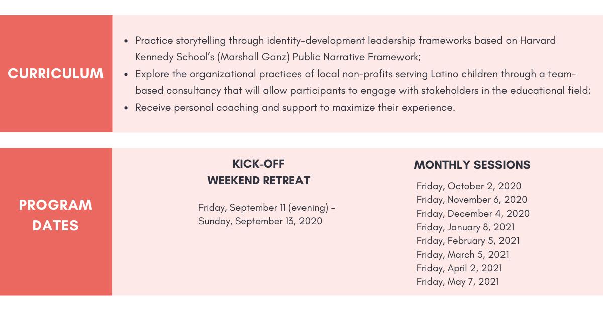 Houston Curriculum Dates